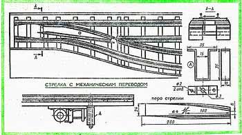 Железнодорожное полотно своими руками 16