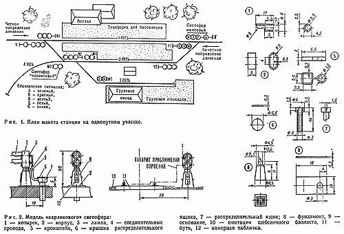 """На рисунке 2 показан общий вид модельного  """"карликового """" светофора, его детали и схема установки на макете."""