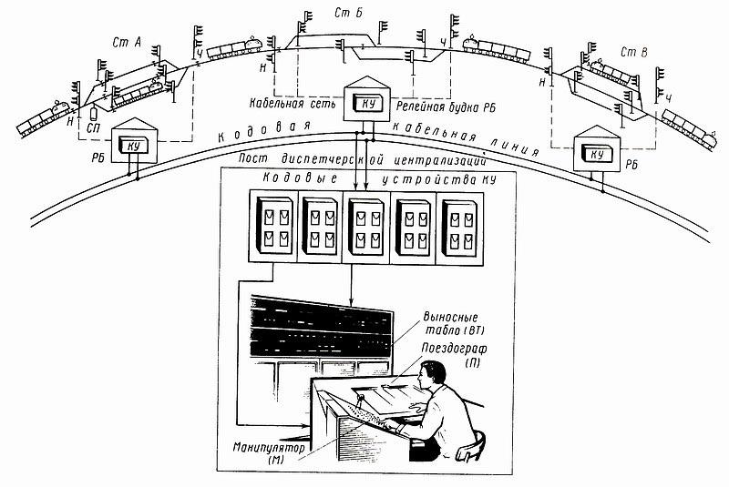 Инструкция По От Для Автодиспетчера