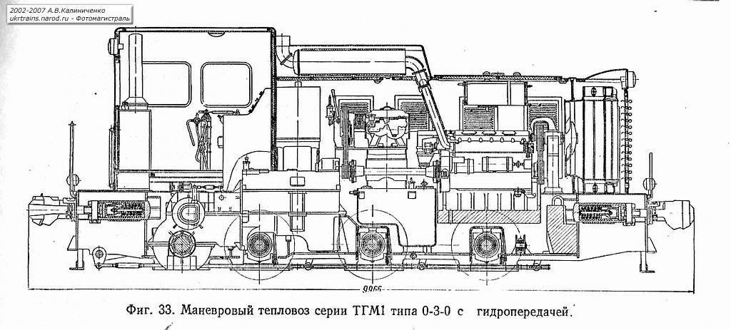 Тепловоз серии ТГМ1