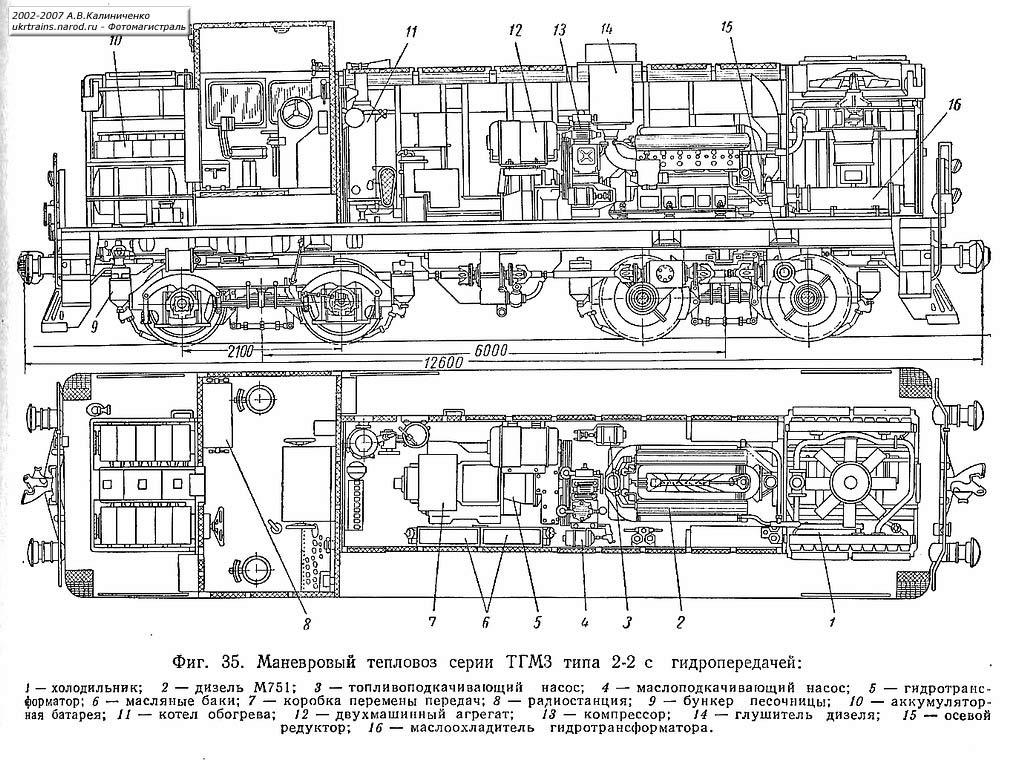 Тепловоз серии ТГМ3